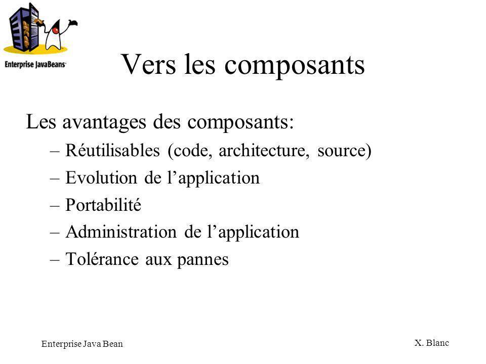 Vers les composants Les avantages des composants: