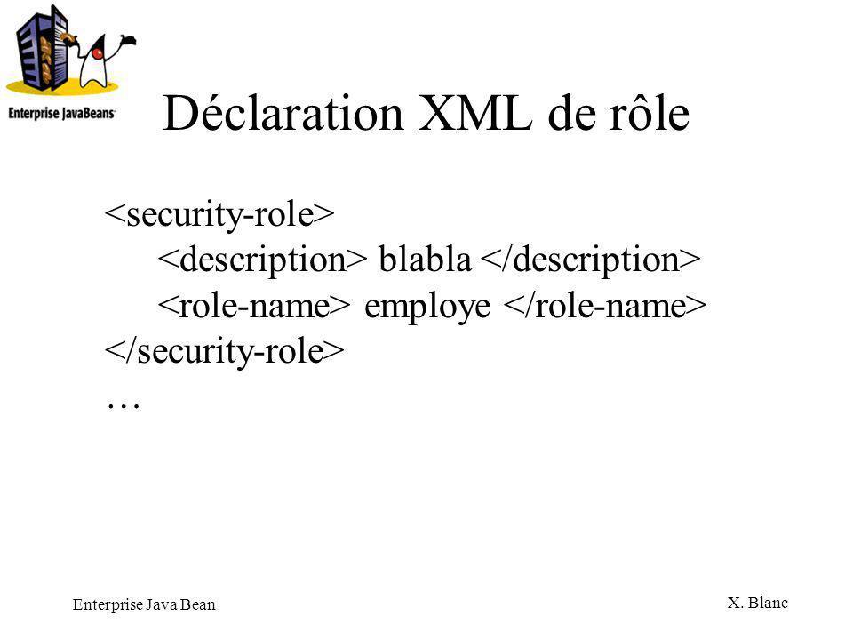 Déclaration XML de rôle