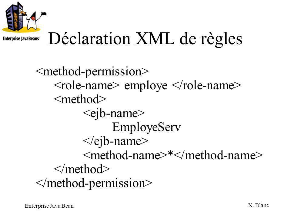 Déclaration XML de règles