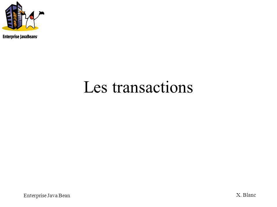 Les transactions