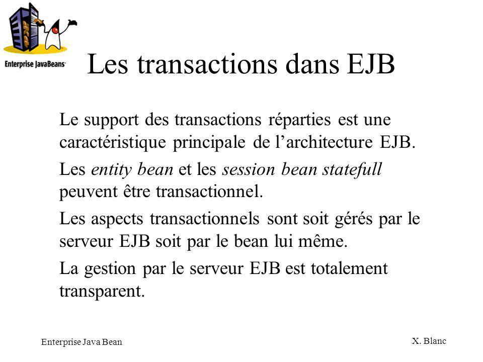 Les transactions dans EJB