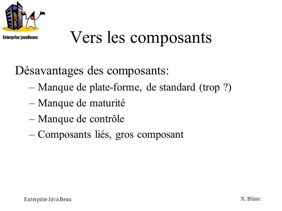 Vers les composants Désavantages des composants: