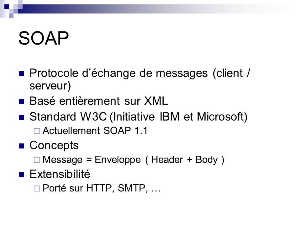 SOAP Protocole d'échange de messages (client / serveur)