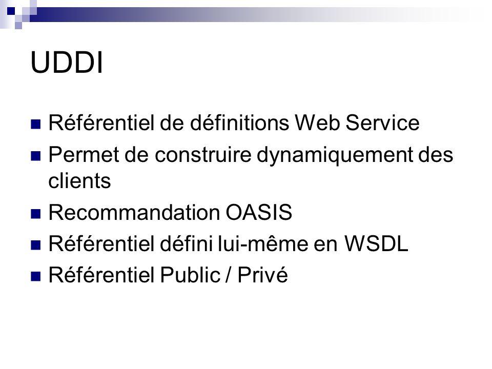 UDDI Référentiel de définitions Web Service