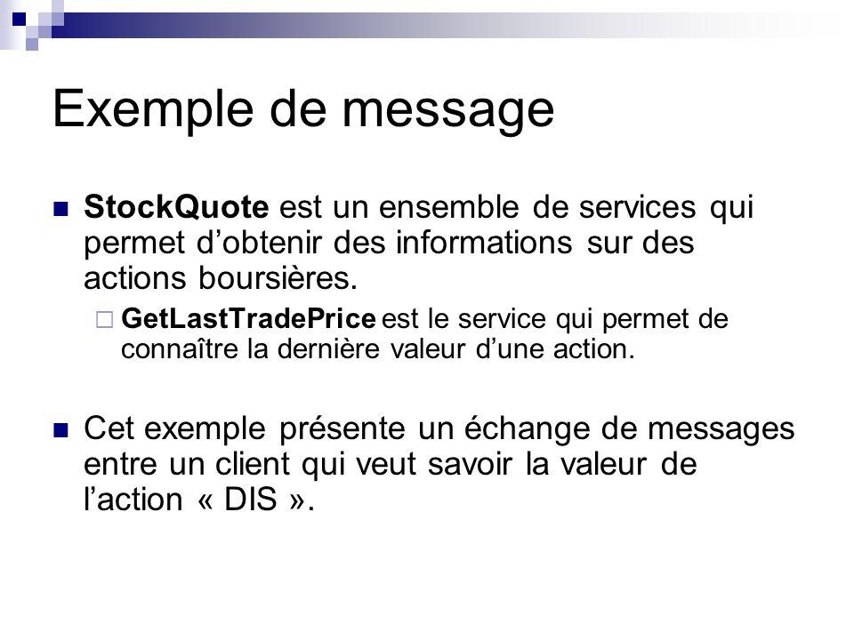 Exemple de message StockQuote est un ensemble de services qui permet d'obtenir des informations sur des actions boursières.