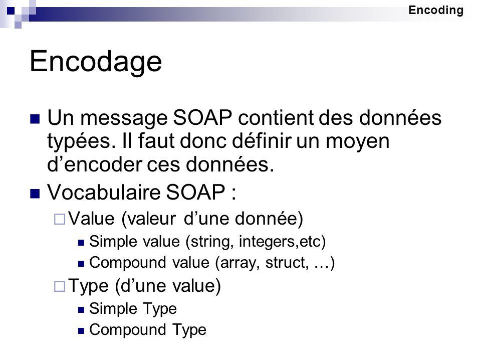 Encoding Encodage. Un message SOAP contient des données typées. Il faut donc définir un moyen d'encoder ces données.
