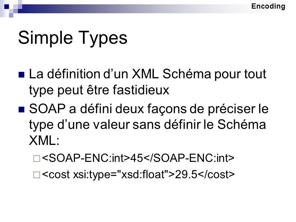 Encoding Simple Types. La définition d'un XML Schéma pour tout type peut être fastidieux.