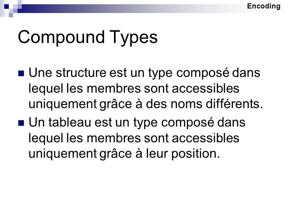 Encoding Compound Types. Une structure est un type composé dans lequel les membres sont accessibles uniquement grâce à des noms différents.
