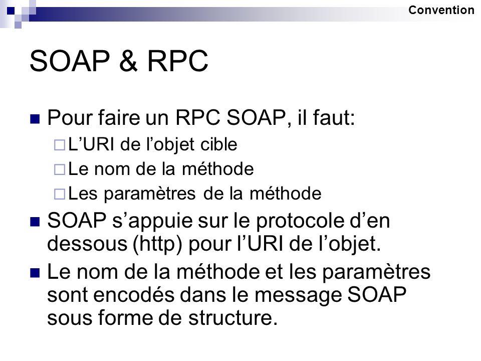 SOAP & RPC Pour faire un RPC SOAP, il faut: