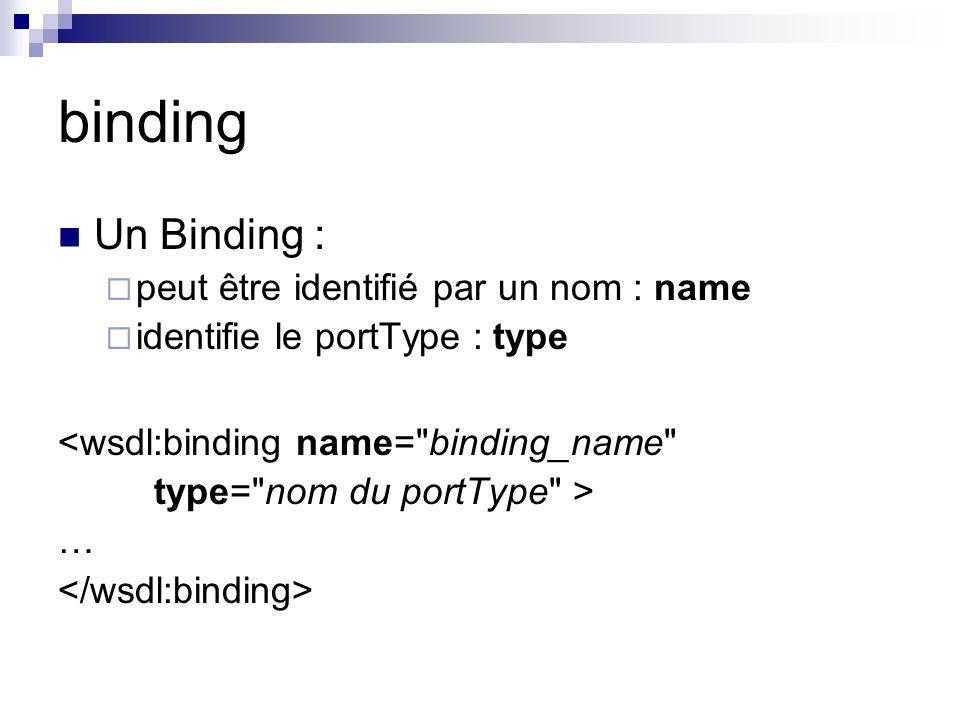 binding Un Binding : peut être identifié par un nom : name