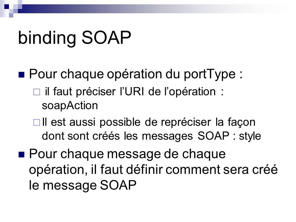 binding SOAP Pour chaque opération du portType :