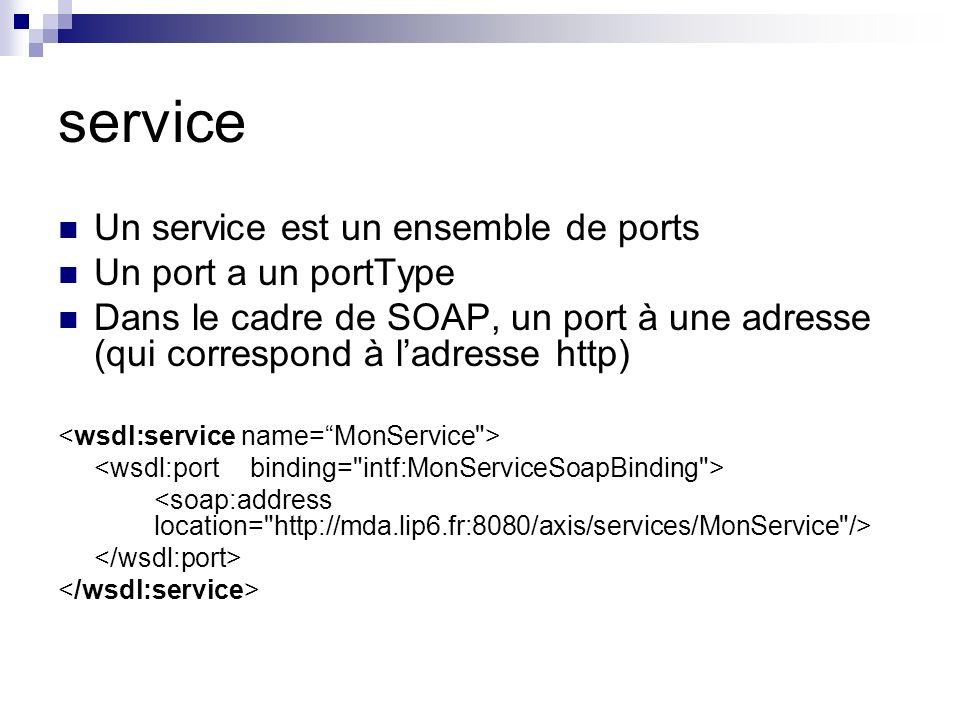 service Un service est un ensemble de ports Un port a un portType