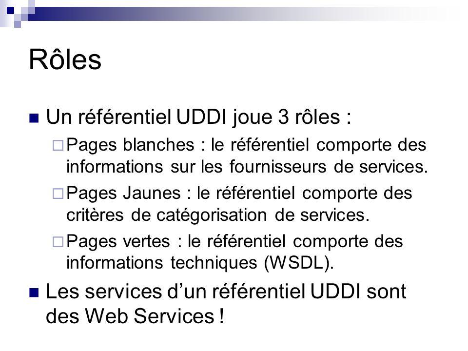 Rôles Un référentiel UDDI joue 3 rôles :