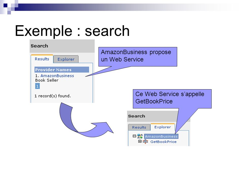 Exemple : search AmazonBusiness propose un Web Service