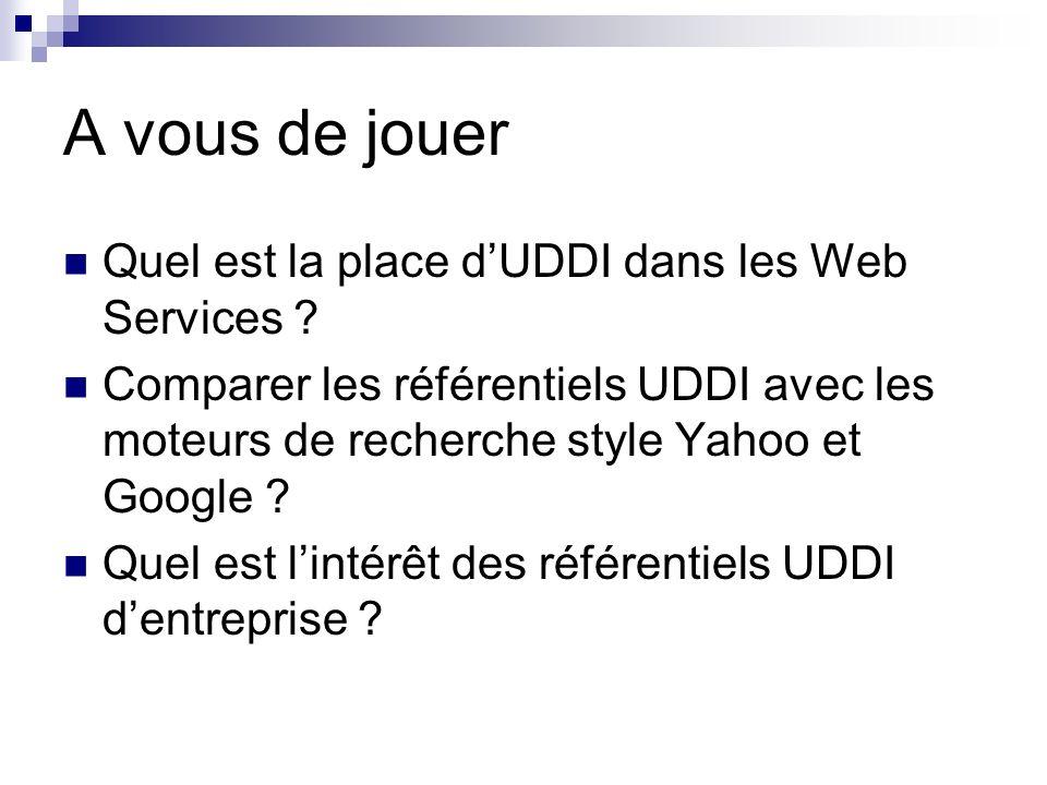 A vous de jouer Quel est la place d'UDDI dans les Web Services