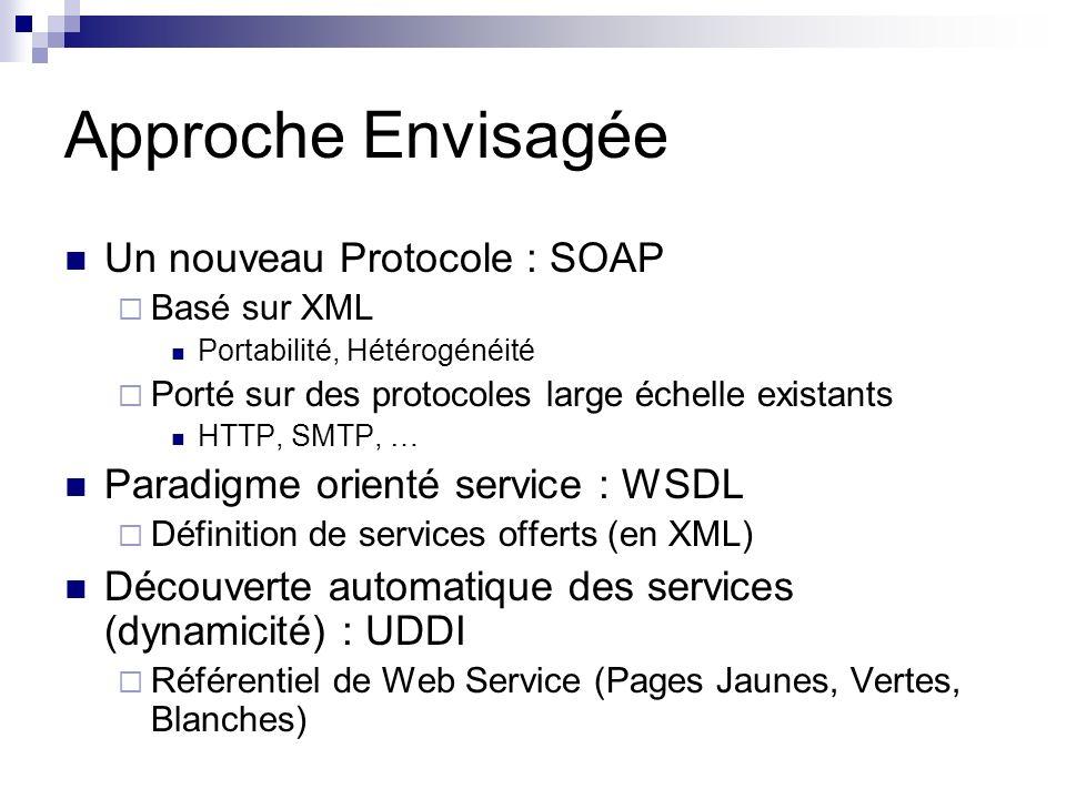 Approche Envisagée Un nouveau Protocole : SOAP