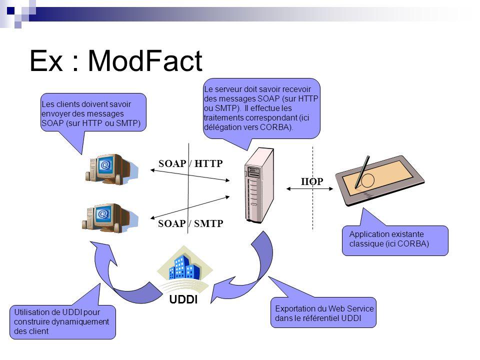 Ex : ModFact UDDI SOAP / HTTP IIOP SOAP / SMTP