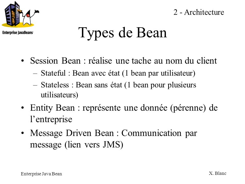 Types de Bean Session Bean : réalise une tache au nom du client