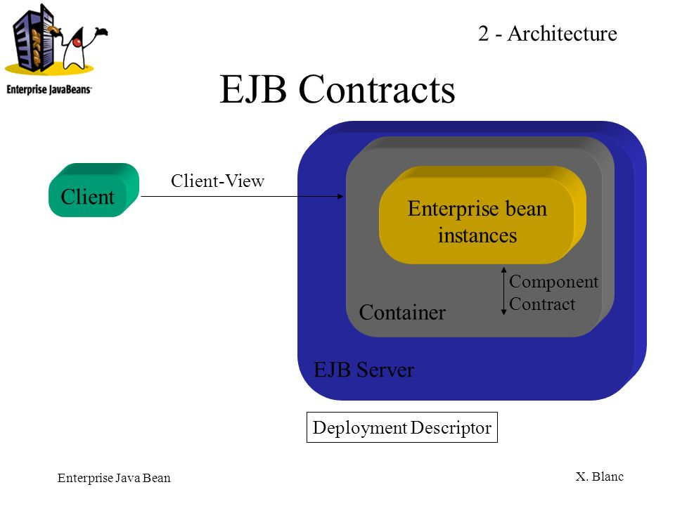 Enterprise bean instances