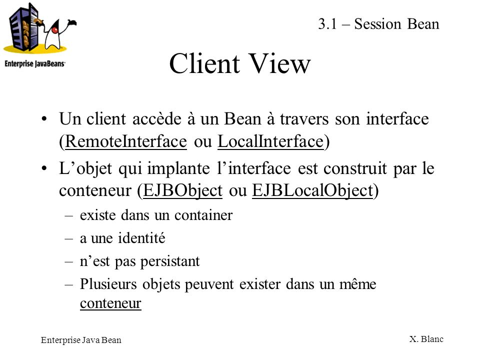 3.1 – Session Bean Client View. Un client accède à un Bean à travers son interface (RemoteInterface ou LocalInterface)