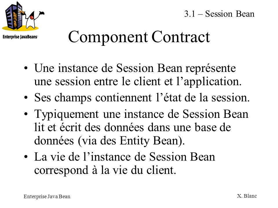 3.1 – Session Bean Component Contract. Une instance de Session Bean représente une session entre le client et l'application.