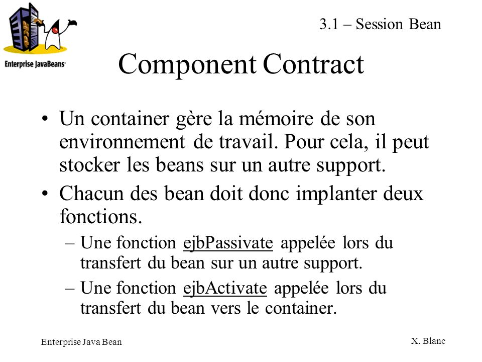 3.1 – Session Bean Component Contract.