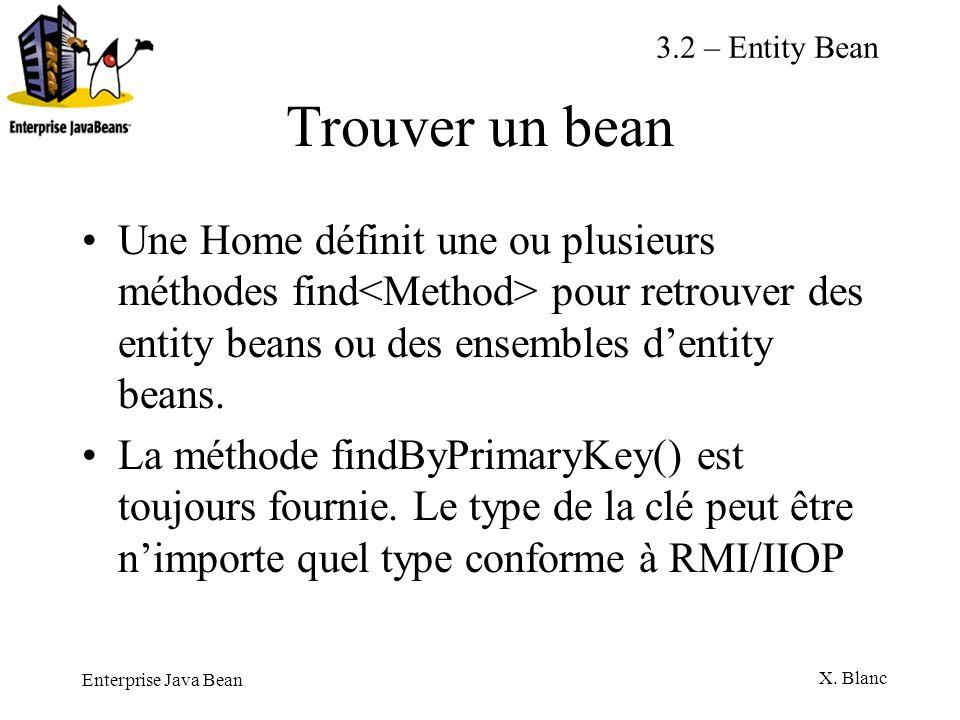 3.2 – Entity BeanTrouver un bean.