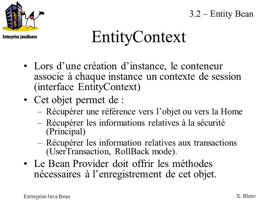 3.2 – Entity BeanEntityContext.