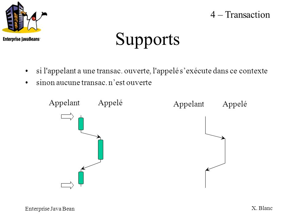 Supports 4 – Transaction