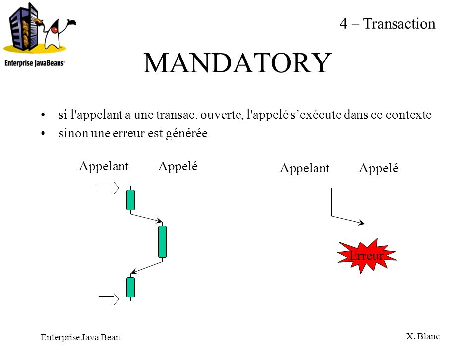 MANDATORY 4 – Transaction