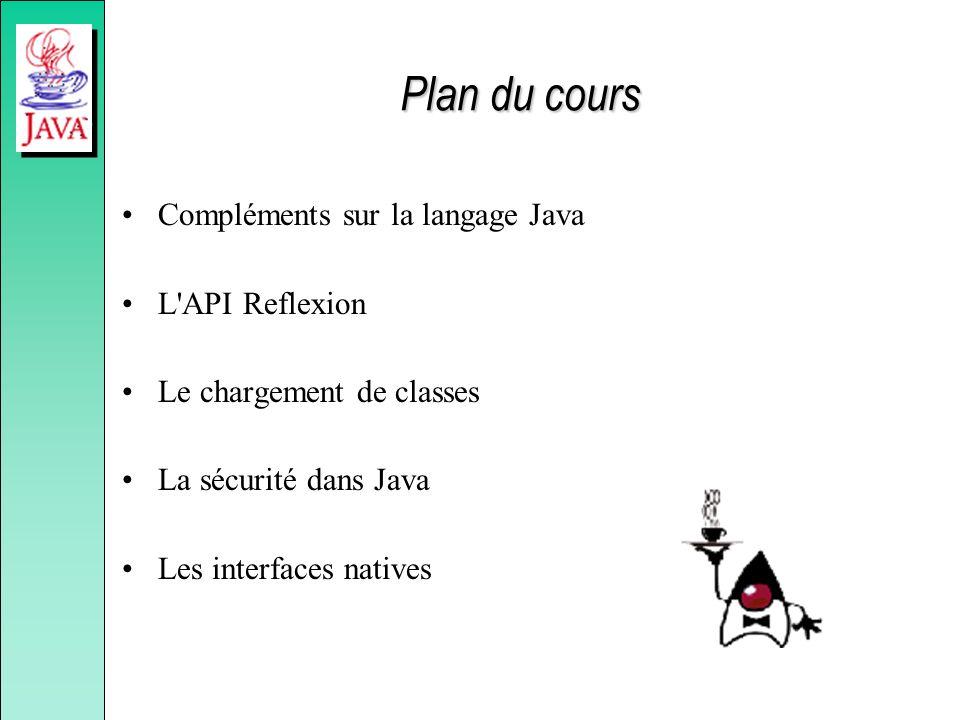 Plan du cours Compléments sur la langage Java L API Reflexion