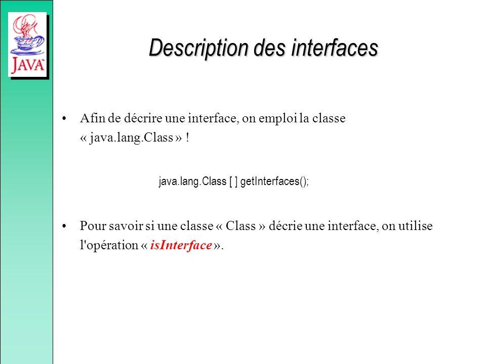 Description des interfaces
