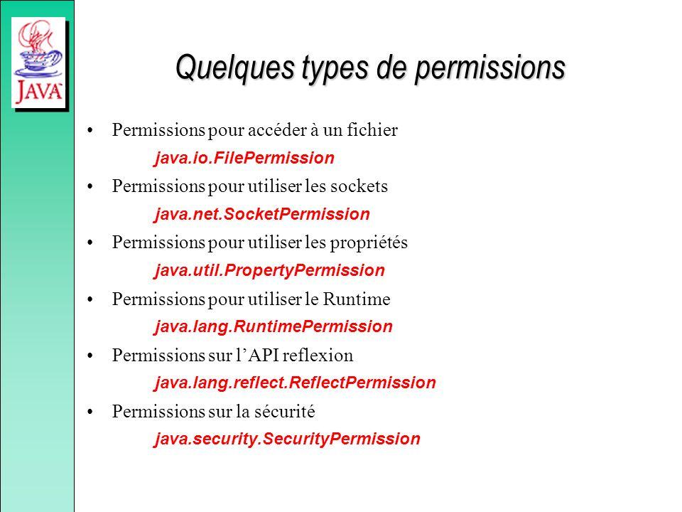 Quelques types de permissions