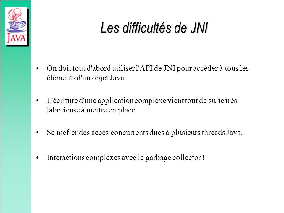 Les difficultés de JNI On doit tout d abord utiliser l API de JNI pour accéder à tous les éléments d un objet Java.