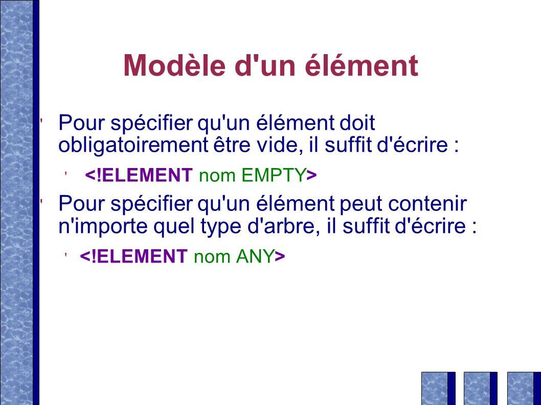 Modèle d un élément Pour spécifier qu un élément doit obligatoirement être vide, il suffit d écrire :
