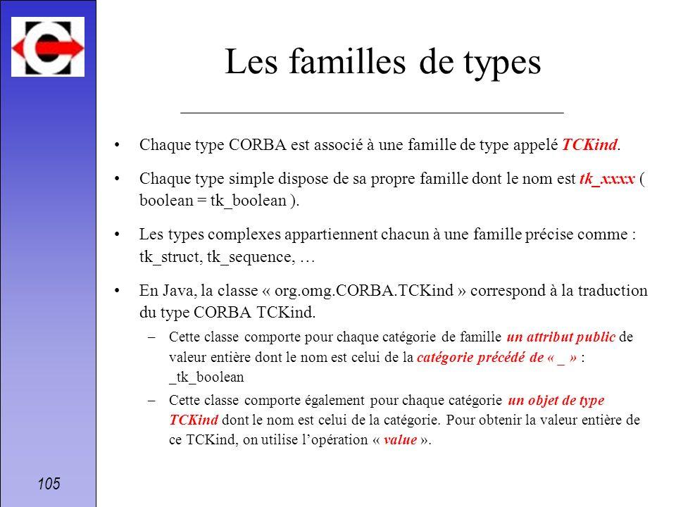 Les familles de types Chaque type CORBA est associé à une famille de type appelé TCKind.