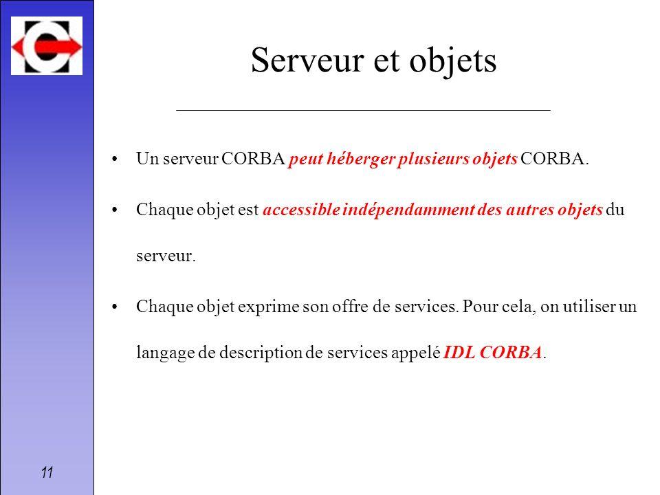 Serveur et objetsUn serveur CORBA peut héberger plusieurs objets CORBA. Chaque objet est accessible indépendamment des autres objets du serveur.