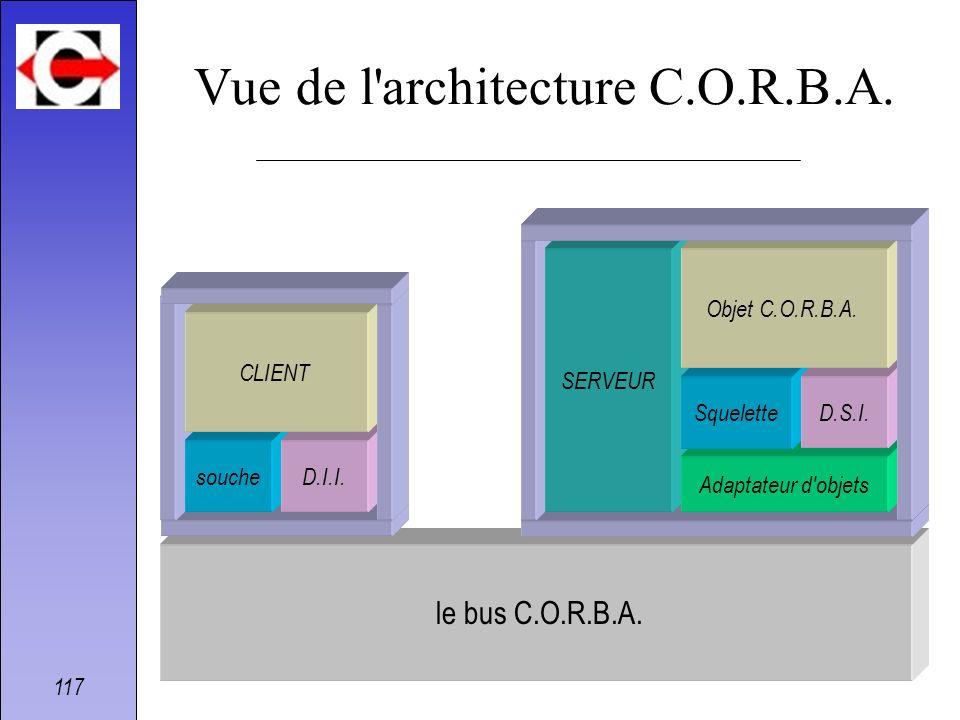 Vue de l architecture C.O.R.B.A.