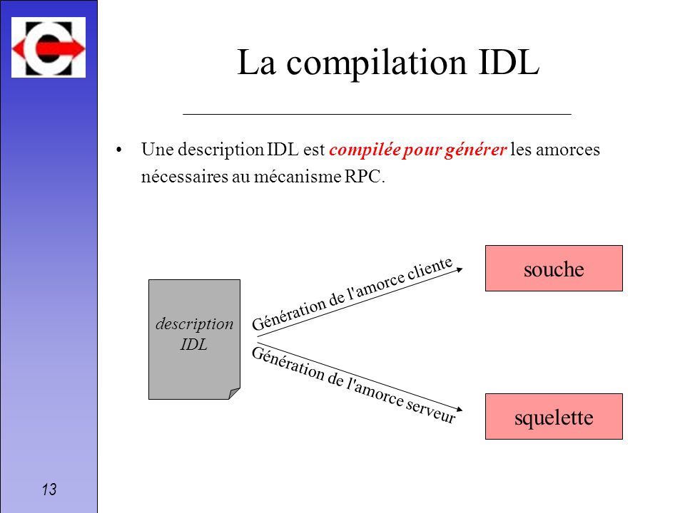 La compilation IDL souche squelette