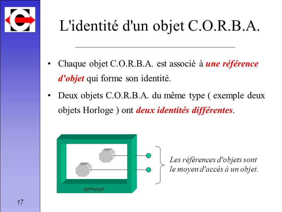 L identité d un objet C.O.R.B.A.