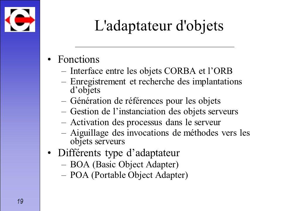L adaptateur d objets Fonctions Différents type d'adaptateur