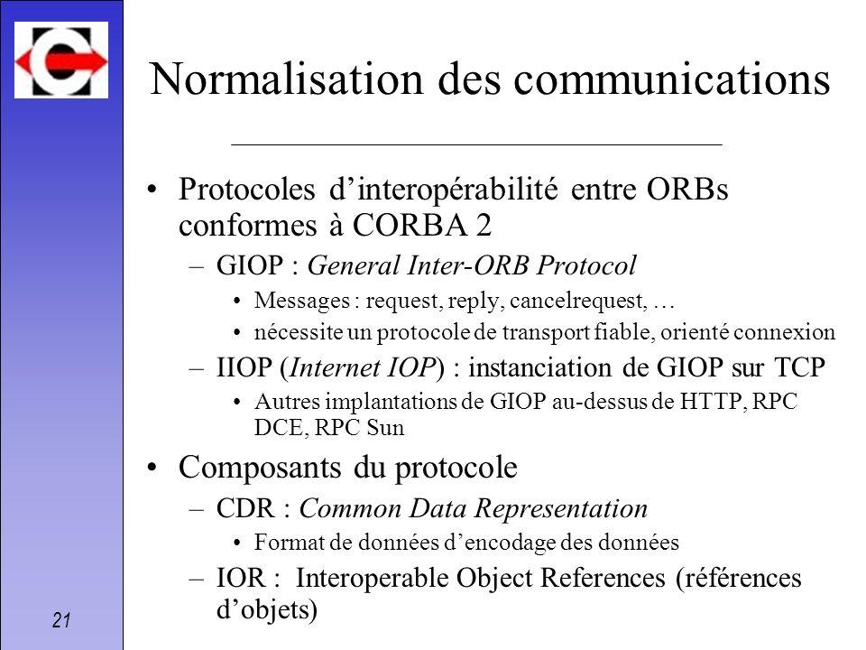 Normalisation des communications
