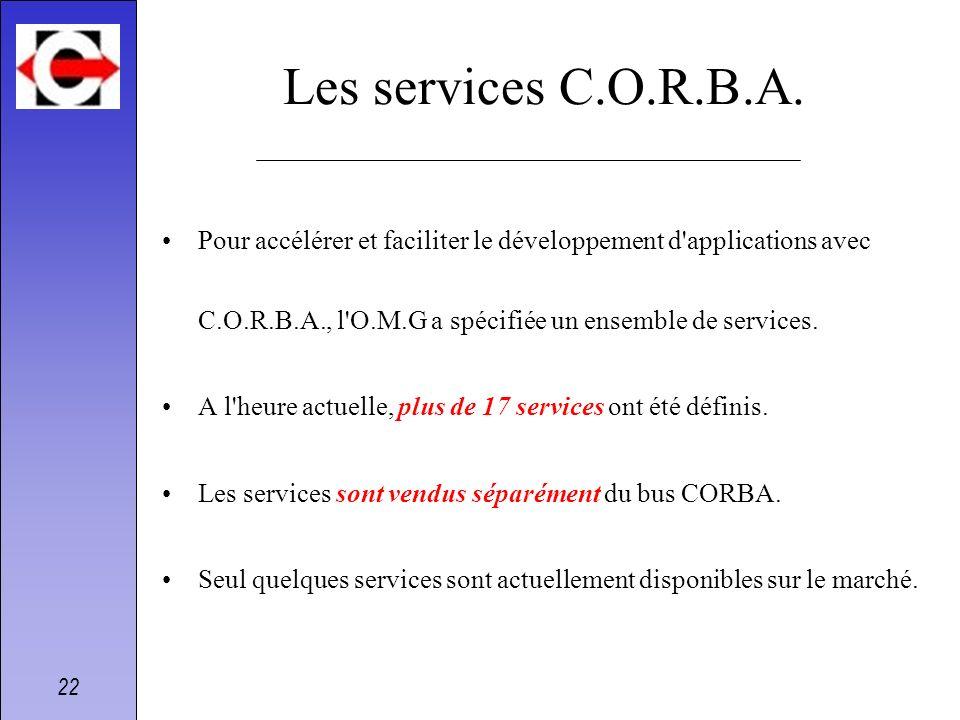 Les services C.O.R.B.A. Pour accélérer et faciliter le développement d applications avec C.O.R.B.A., l O.M.G a spécifiée un ensemble de services.