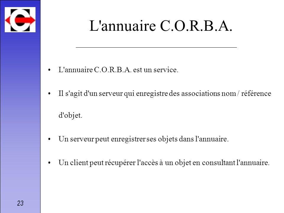 L annuaire C.O.R.B.A. L annuaire C.O.R.B.A. est un service.