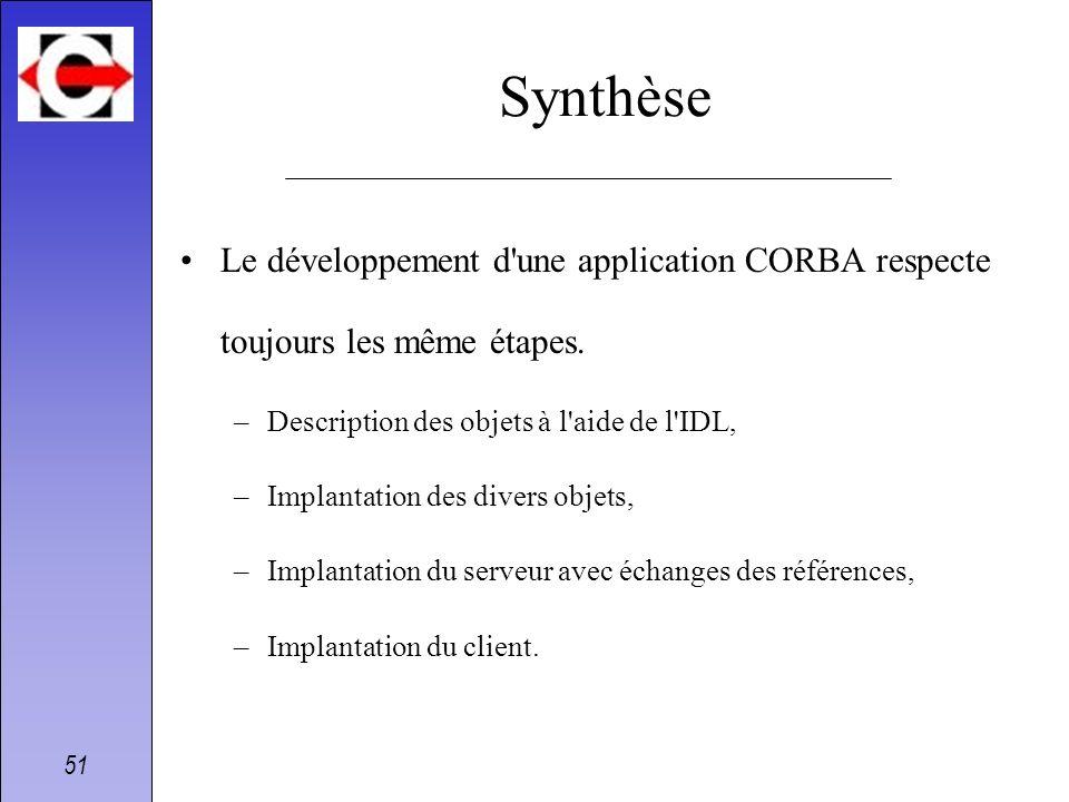 Synthèse Le développement d une application CORBA respecte toujours les même étapes. Description des objets à l aide de l IDL,