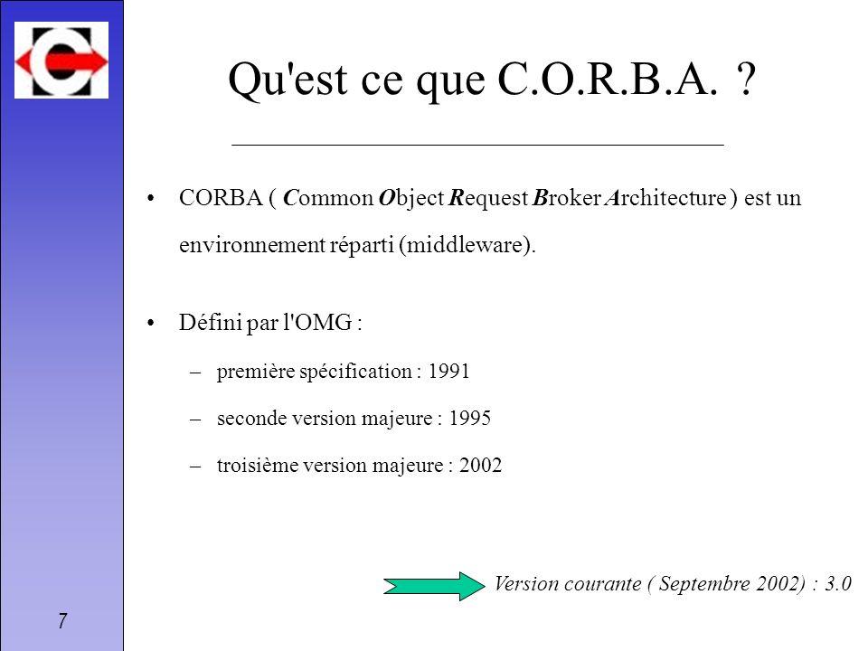 Qu est ce que C.O.R.B.A. CORBA ( Common Object Request Broker Architecture ) est un environnement réparti (middleware).
