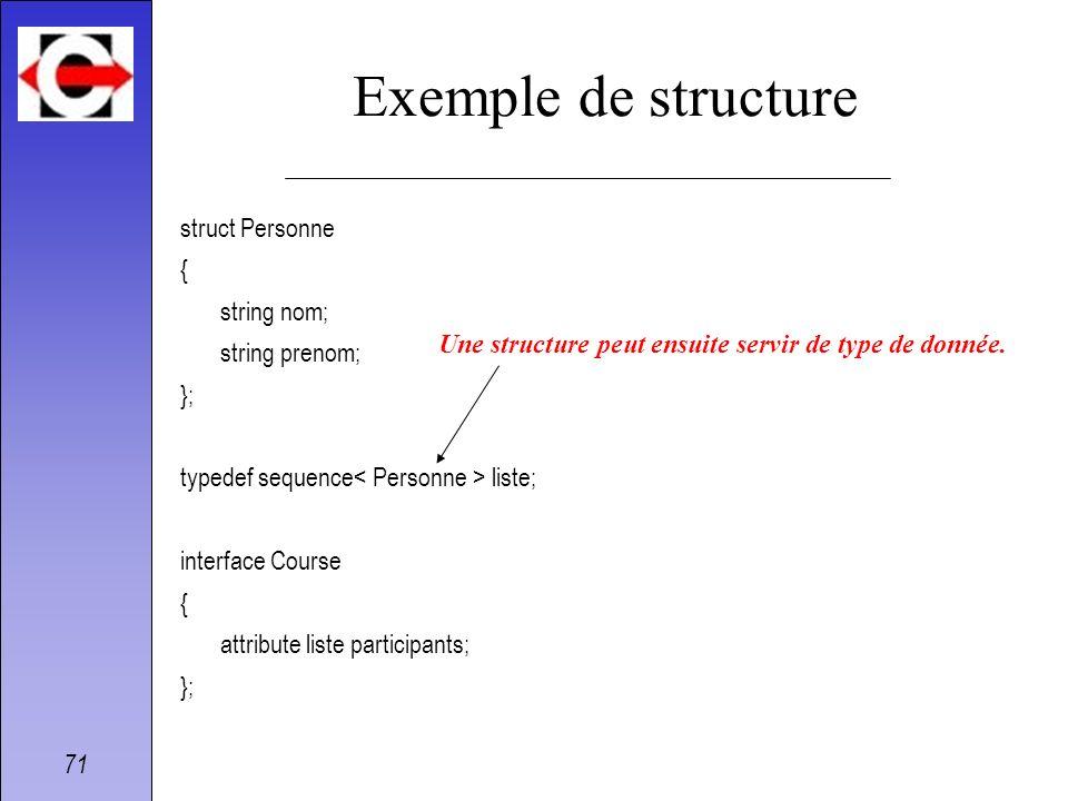 Exemple de structure struct Personne { string nom; string prenom; };