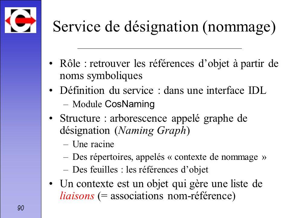Service de désignation (nommage)