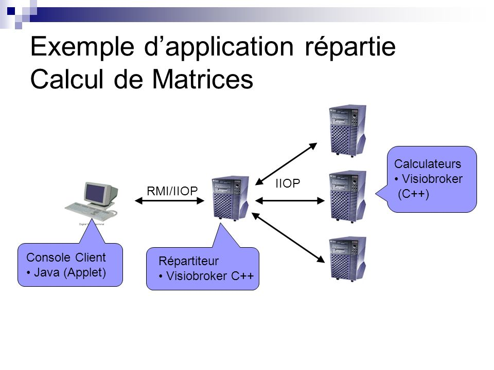 Exemple d'application répartie Calcul de Matrices