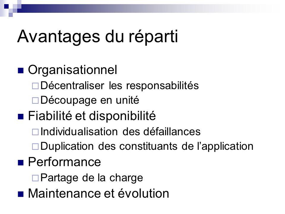 Avantages du réparti Organisationnel Fiabilité et disponibilité